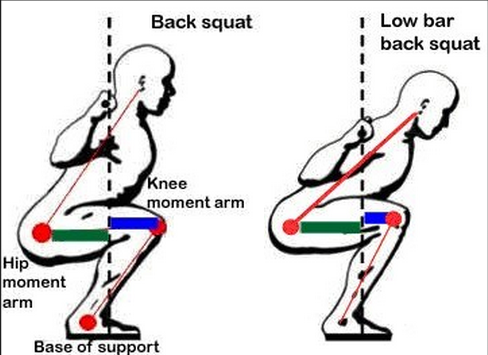 How to Determine Your Ideal Squat Foot Position